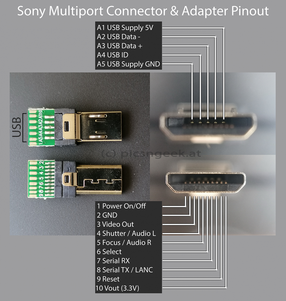 Sony-Multiport-Connector-and-Adapter-Pinout-50